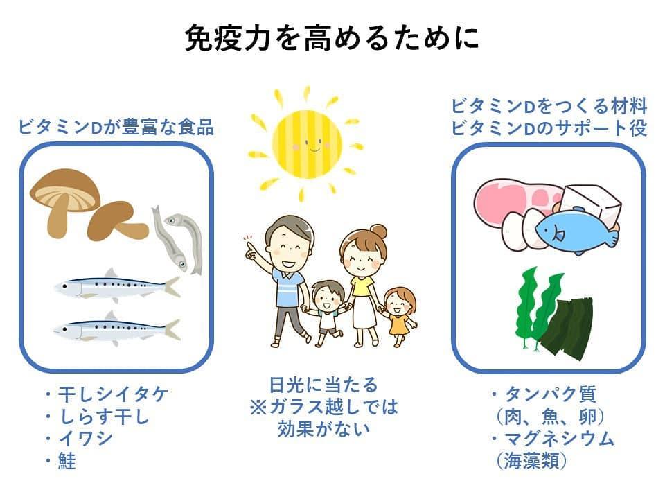 ビタミン 日光浴 日光浴は窓越しでは効果無し!ビタミンDの生成にセロトニンの分泌!