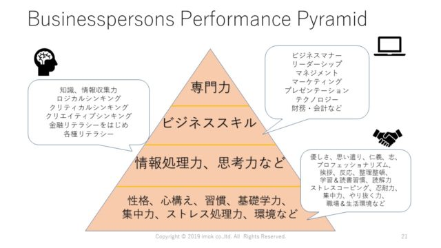 ビジネスパーソンズパフォーマンスピラミッド